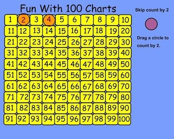 Fun with charts interactive smartboard lessons and printables teacherspayteachers also rh pinterest