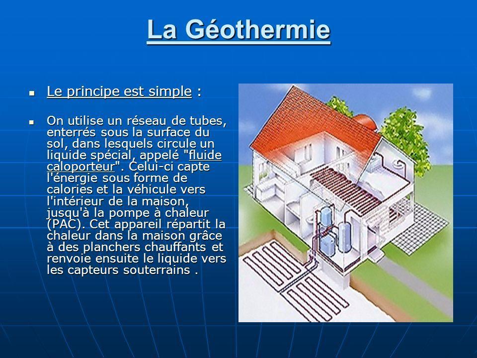 La g othermie tr s basse nergie principe de fonctionnement g o 215 ne - Principe de fonctionnement de la geothermie ...