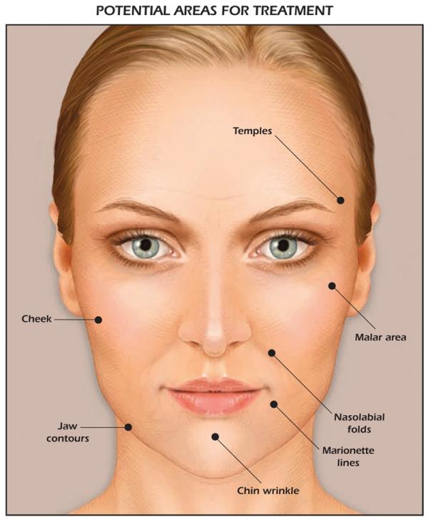 Skin Spa Nyc Botox