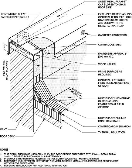 Image Result For Parapet Roof Coping Educational Wall