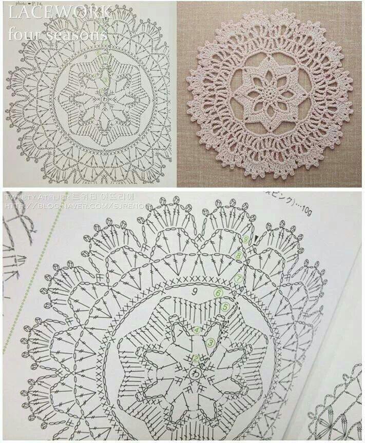 Pin de Alina C. en ...Crochet the world! | Pinterest | Punto de ...