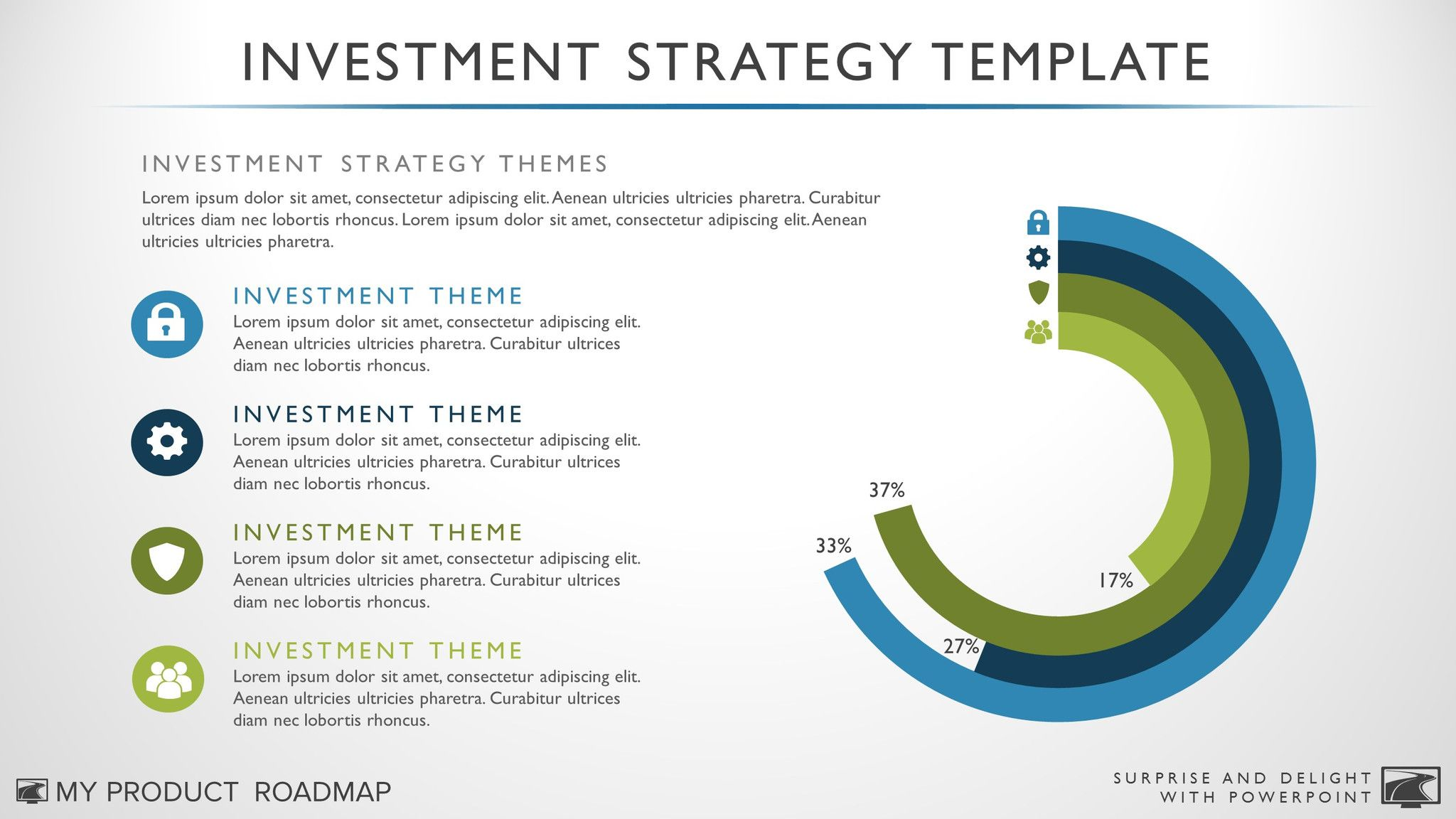 Product Investment Strategy Template | Investment Strategy ...