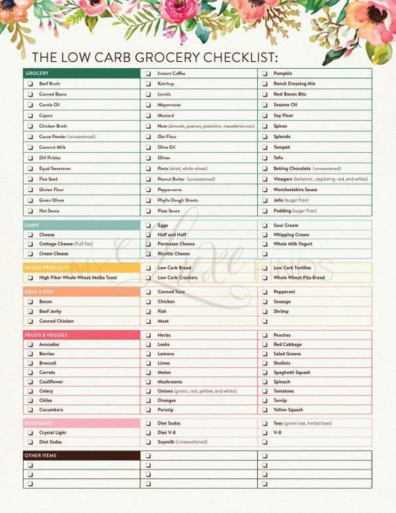 Low Carb Diet Grocery Shopping Checklist List South Beach Keto Paleo Ketogenic Atkins Mediterranean PDF Printable