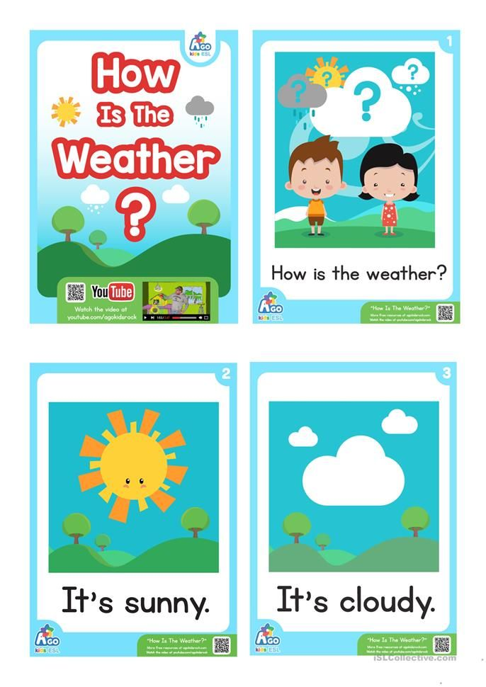 How Is The Weather? ESL Flashcard Set - Weather and ...