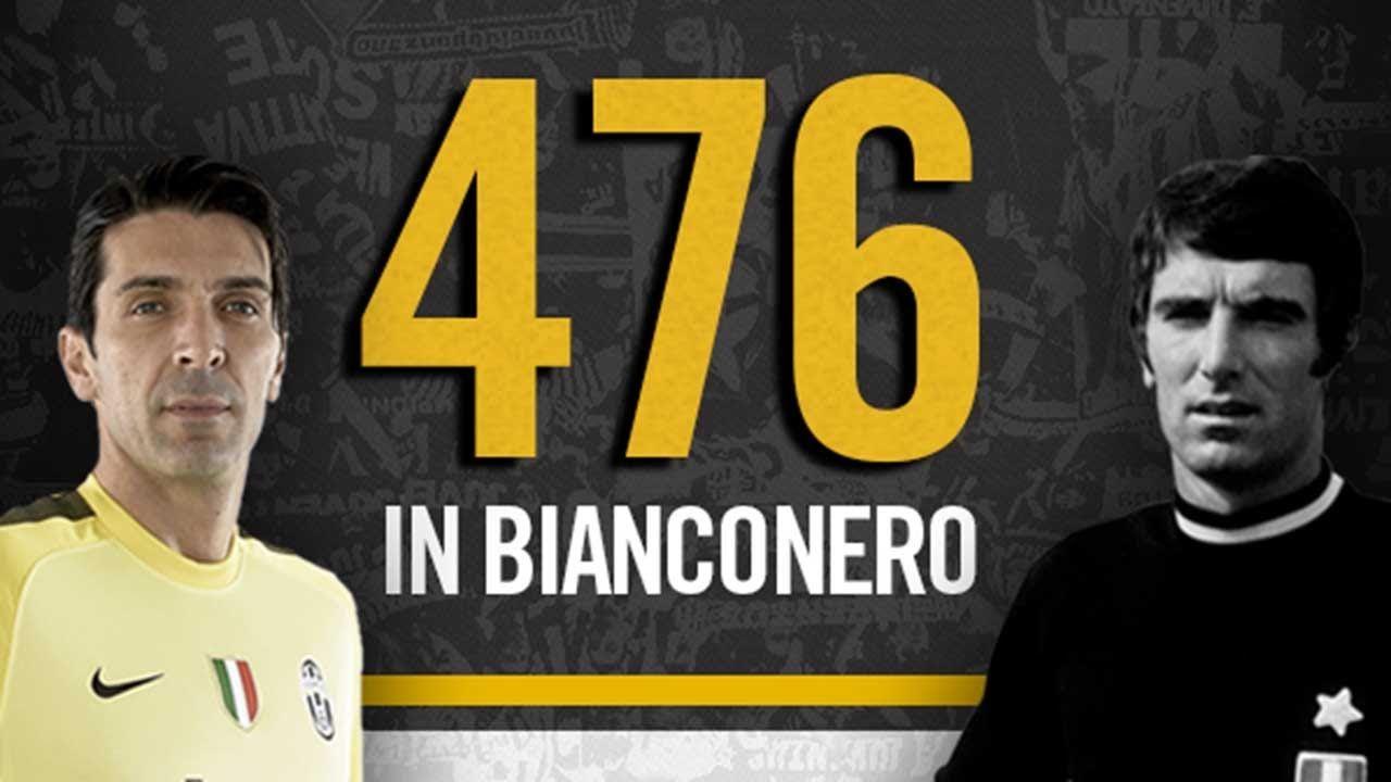 476 presenze con la Juventus: Buffon raggiunge Zoff - Buffon reaches Zoff's tally of 476 appearances