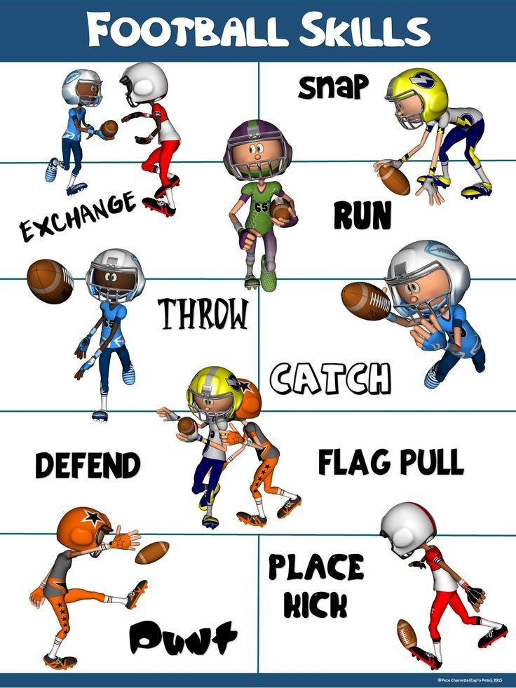 Pe poster football skills physical education pe ideas