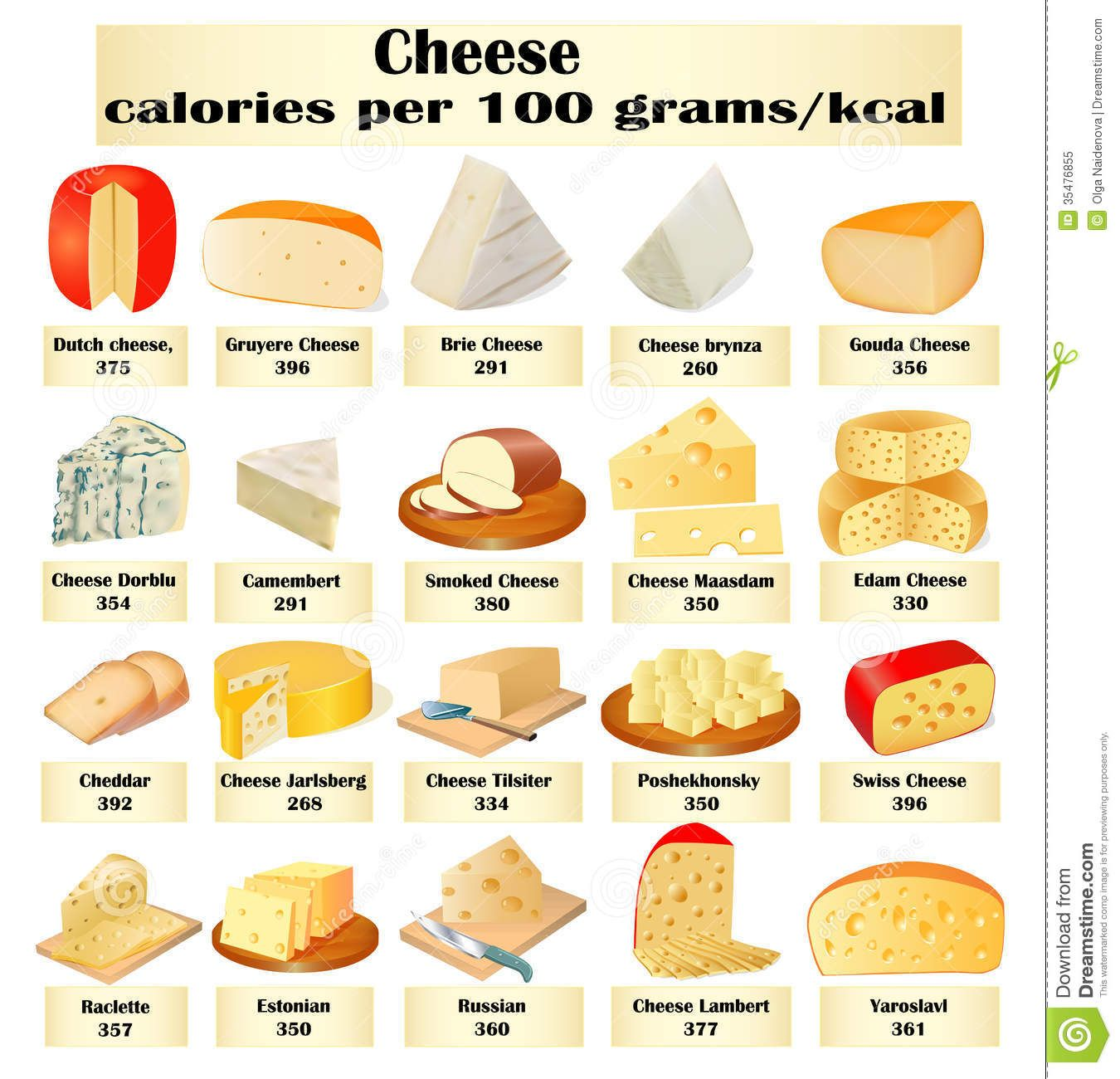 different cheese | Illustration of a set of different ...