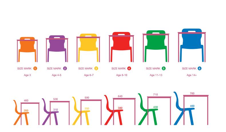 School Furniture Dimensions Google Search