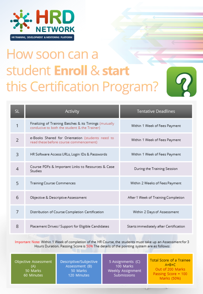 HR Certification Course Brochure Pg - (16) Download the full