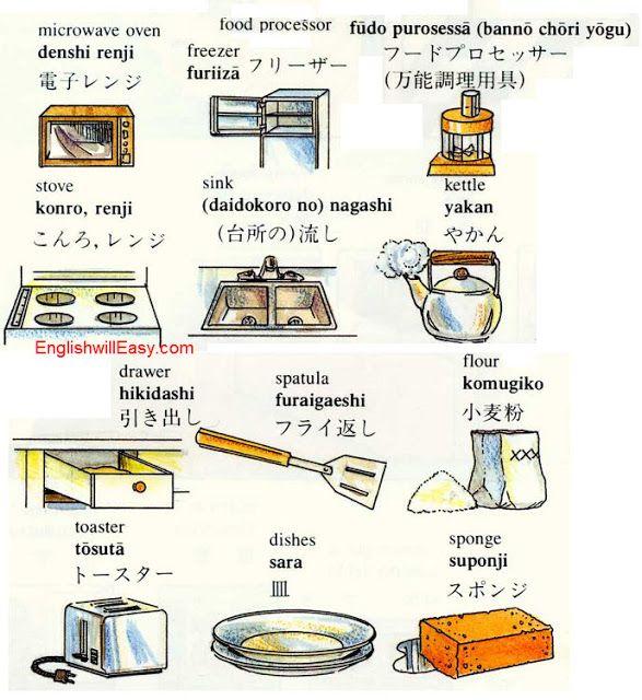 台所 家 英語日本語ピクチャーディクショナリ Microwave Oven 電子