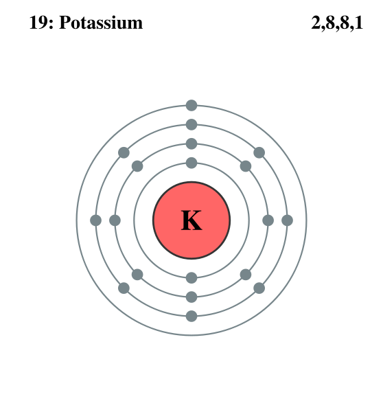 This is the electron configuration for potassium. It is