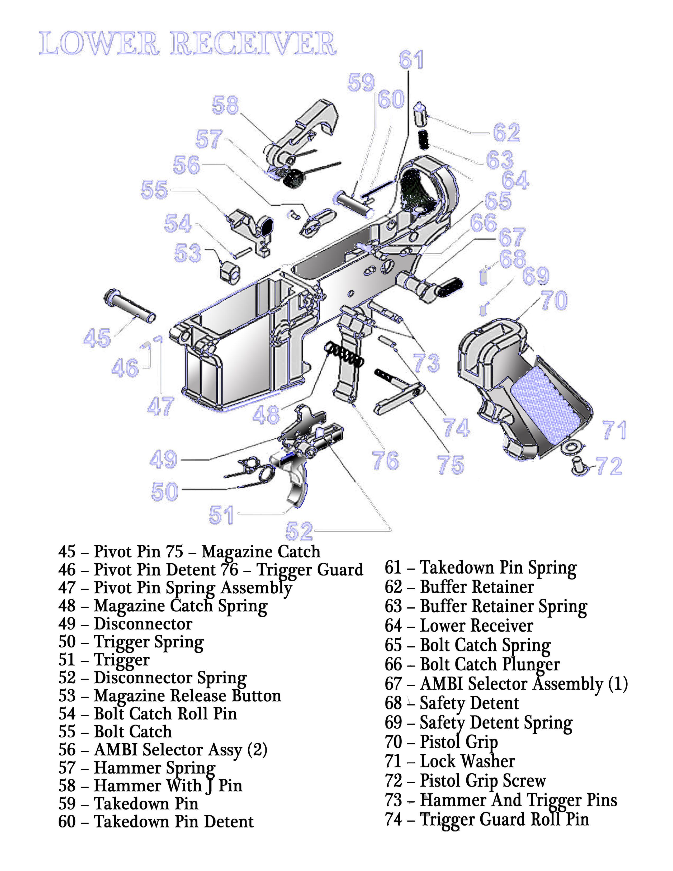 AR-15 Schematic | GUNS GUNS GUNS | Pinterest | Guns