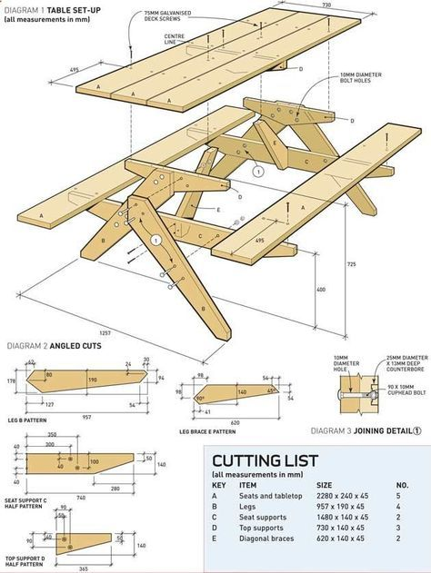 How To Build A Classic Picnic Table Woodworking Projects