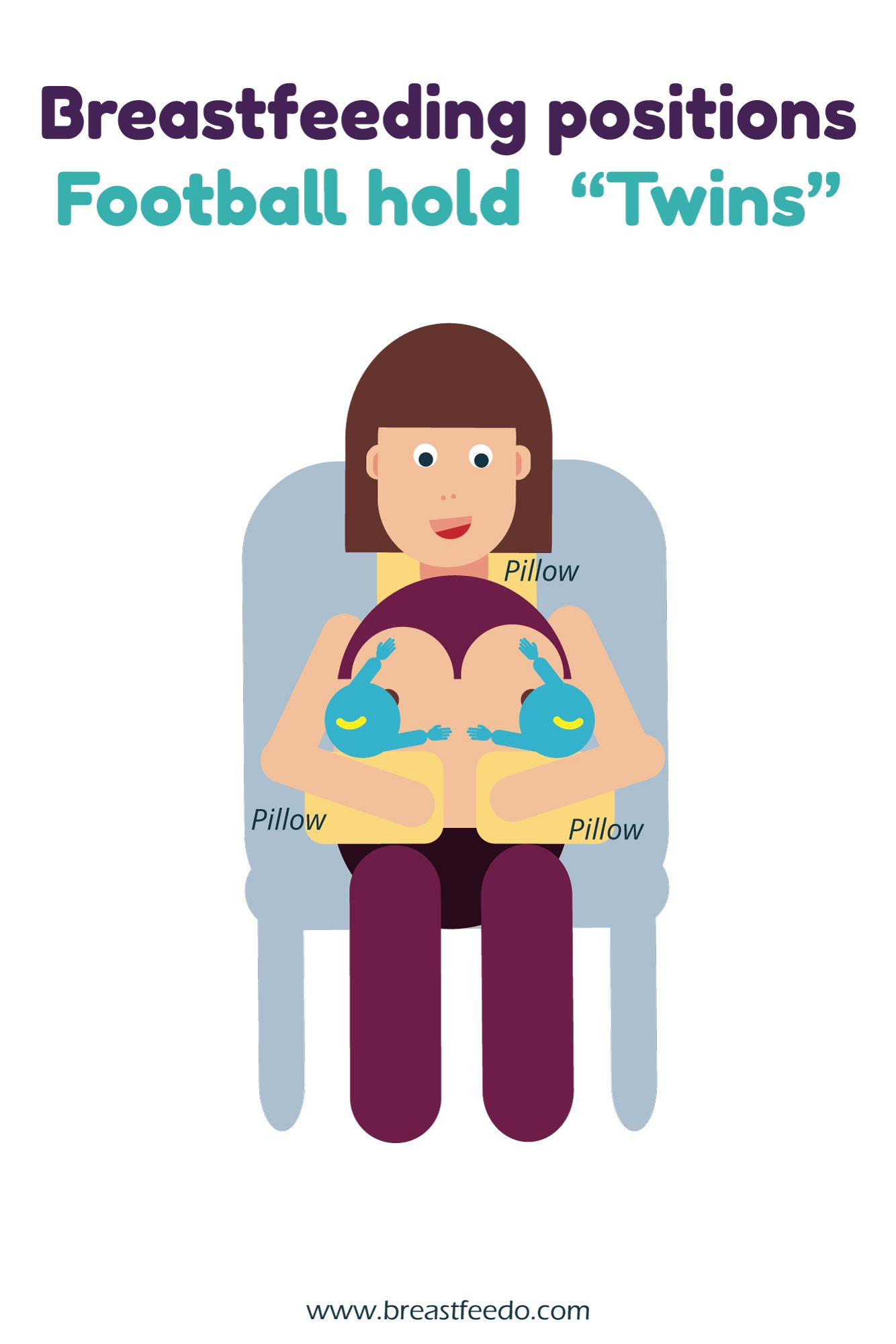 Breastfeeding Positions Football Hold This Position Is Ideal