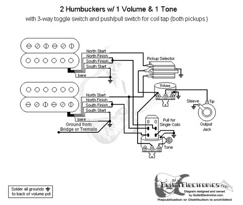 2 Humbuckers/3-Way Toggle Switch/1 Volume/1 Tone/Coil Tap | Series  parallel, Toggle switch, Switch | Two Humbucker With A Push Pull Tap 1 Vol 1 T One Wiring Diagram |  | Pinterest