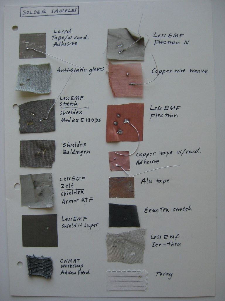 soldering conductive fabric | DIY | Pinterest | Fabrics, Smart ...