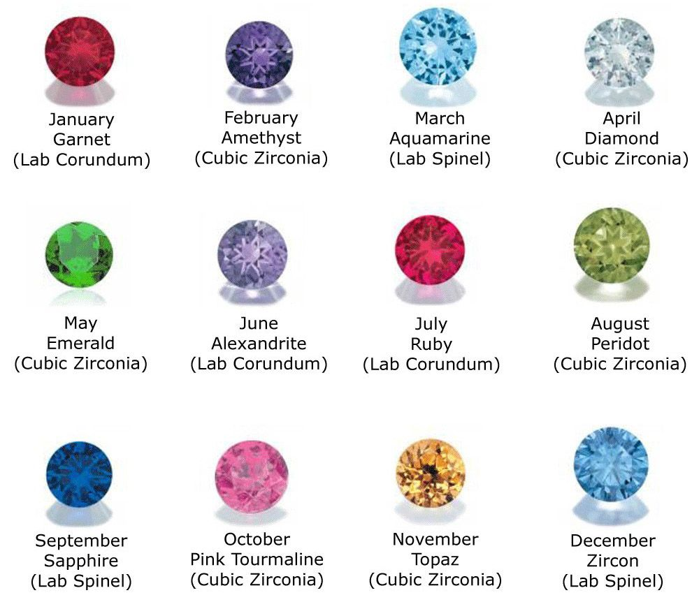 Gs Creations Handmade Jewelry Birthstone Color Chart