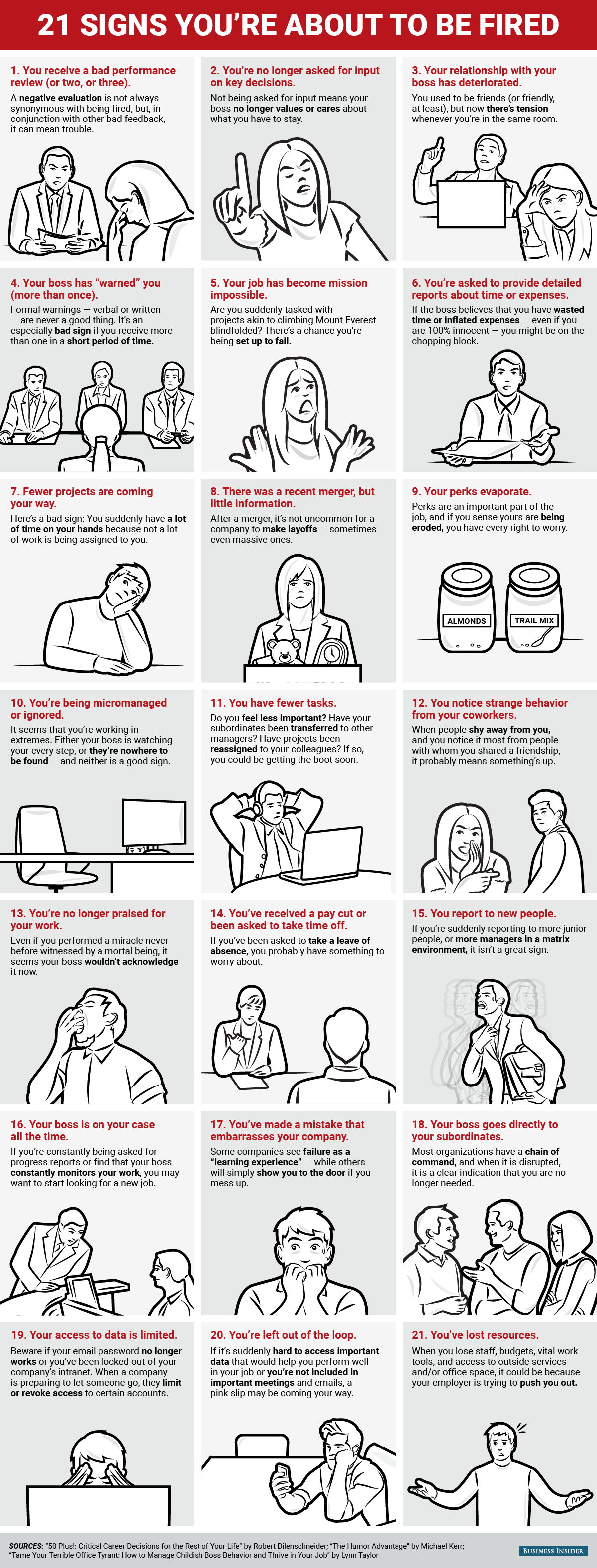 243666809a4a022a8712e02cf7d5462c - How To Ask Your Boss If You Are Getting Fired