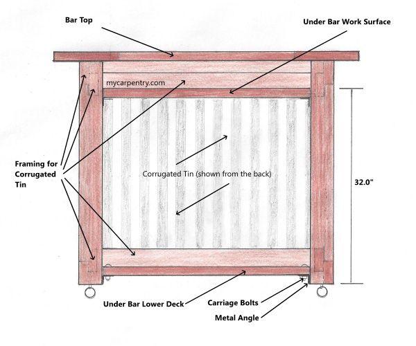 Build Your Own Mini Bar: Build Your Own Patio Bar Set