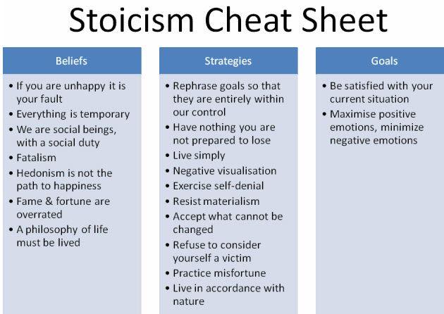 Essay about stoicism