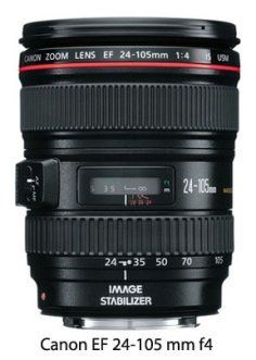 Canon 24 105 Lens Why Do I Have 2 Ef 24 105mm Lenses A 24 70 F 2 8 Canon Lens Canon Ef Zoom Lens