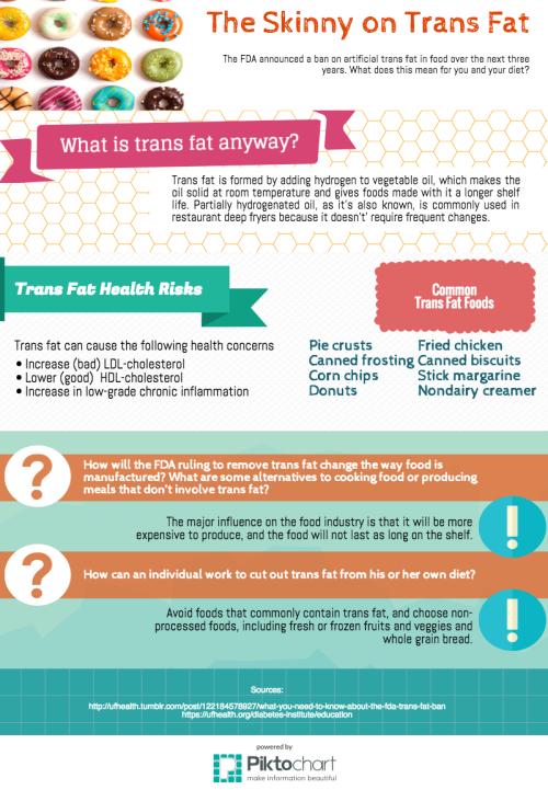 Garcinia cambogia tratamiento del sobrepeso y la obesidad
