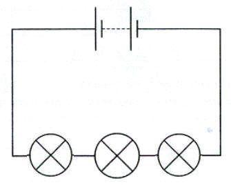 How Electrical Circuits Work Lighting Basics Bulbs Com Basic Electrical Circuit Circuit Circuit Diagram