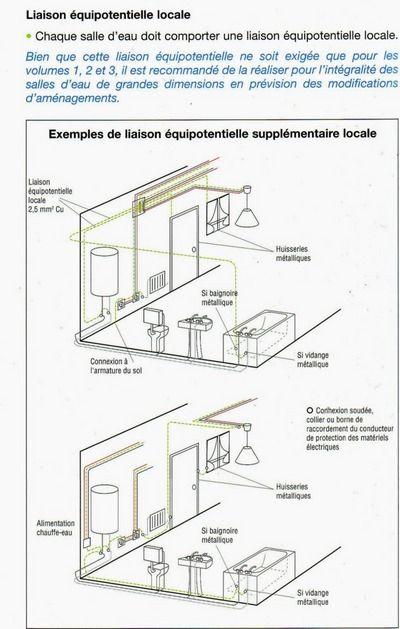 Blog de eletric Conseils d\u0027un électricien pour travaux électriques