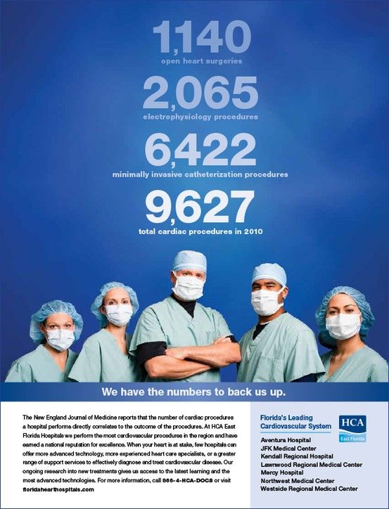 Couldn T Wait To Create An Er Campaign For Hca East Hospitals