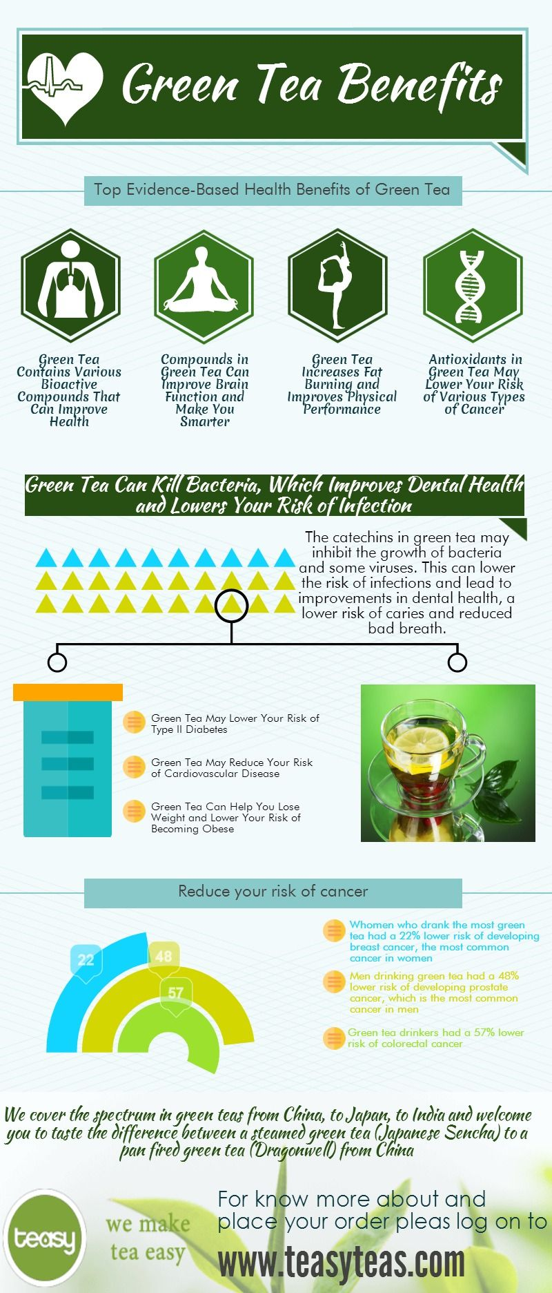 green tea benefits infographic | tea | pinterest | tea benefits