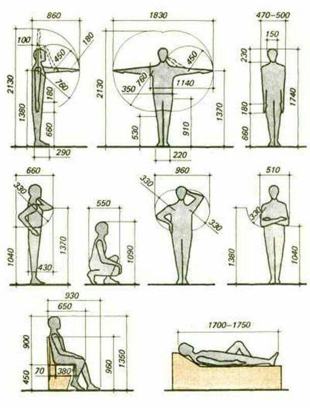 Standard Ergonomic Design | Idea by Design | Pinterest ...