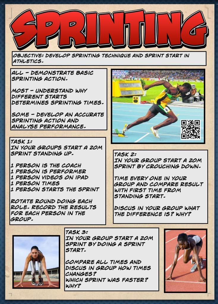 Differentiated task cards for sprinting. One of best