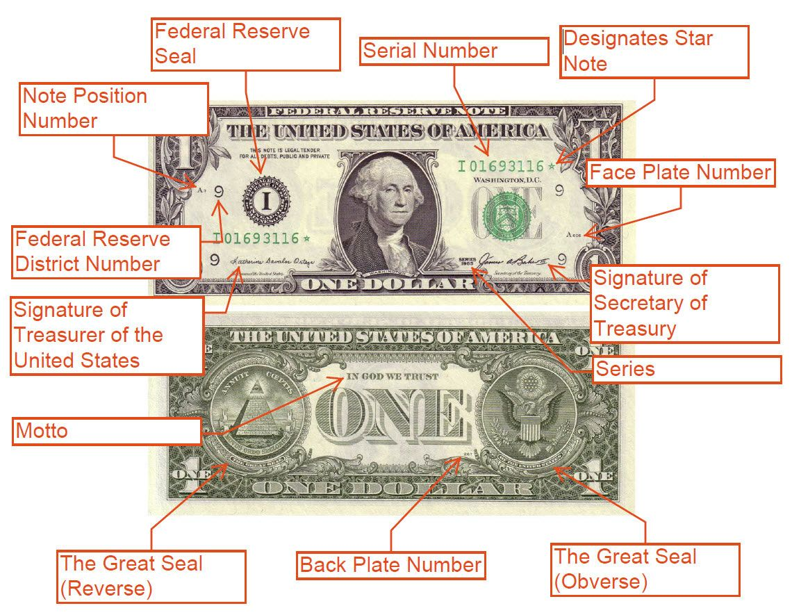 1 Dollar Bill Symbols