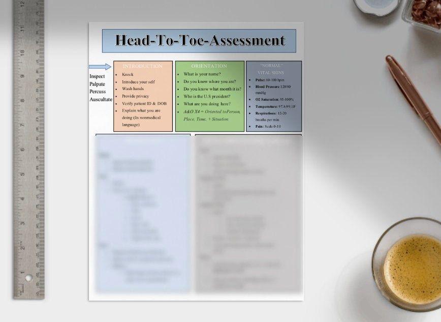 Head To Toe Nursing Assessment Nursing Students Assessment Study Help Nursing Assessment Nursing Students Fundamentals Of Nursing