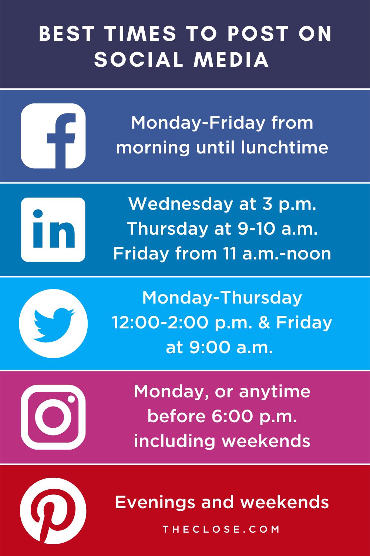 23 Real Estate Social Media Marketing Tips From Top Agents The Close Social Media Marketing Plan Marketing Strategy Social Media Social Media Business