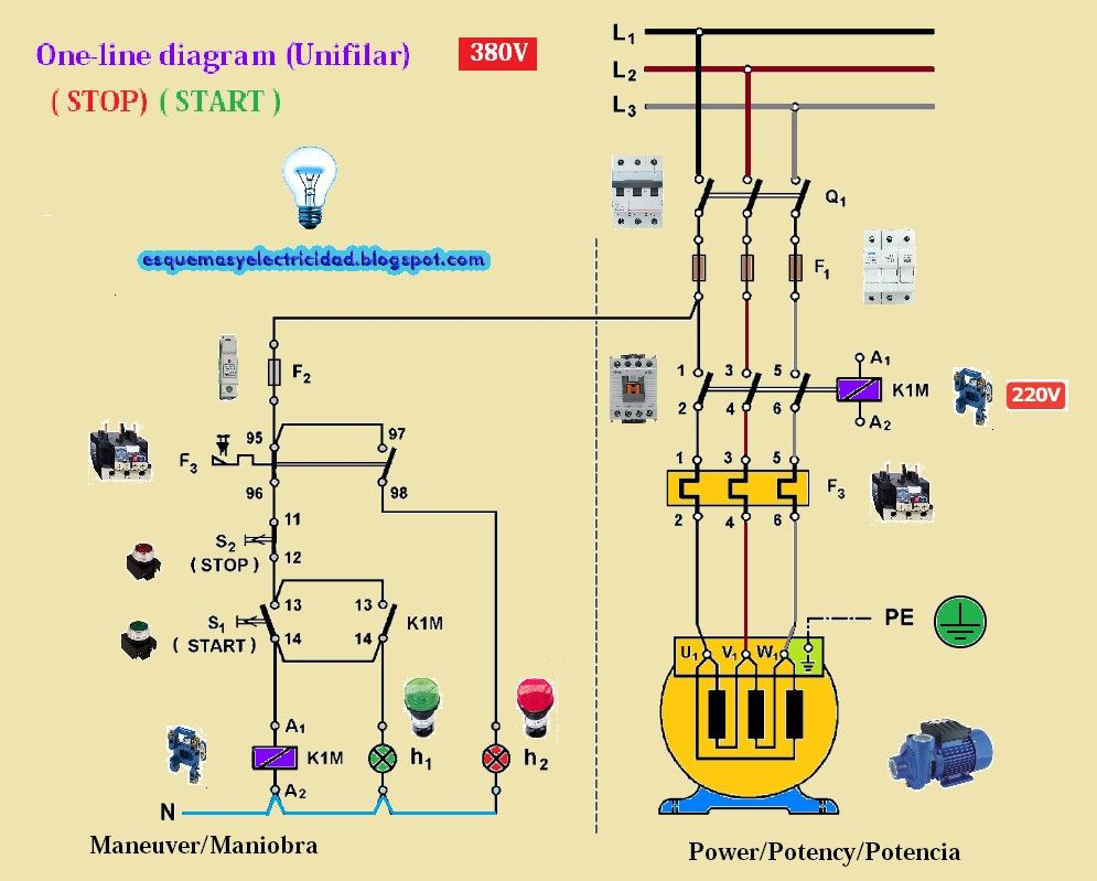 Pin By Raptor0610 On Elektromotori With Images Line Diagram