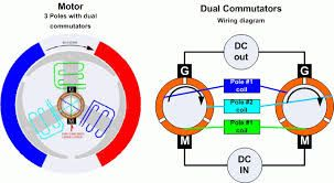 [DIAGRAM_38IU]  Brushless Generator Wiring Diagram - Dc Wire Harness Schematic for Wiring  Diagram Schematics | Brushless Generator Wiring Diagram |  | Wiring Diagram Schematics