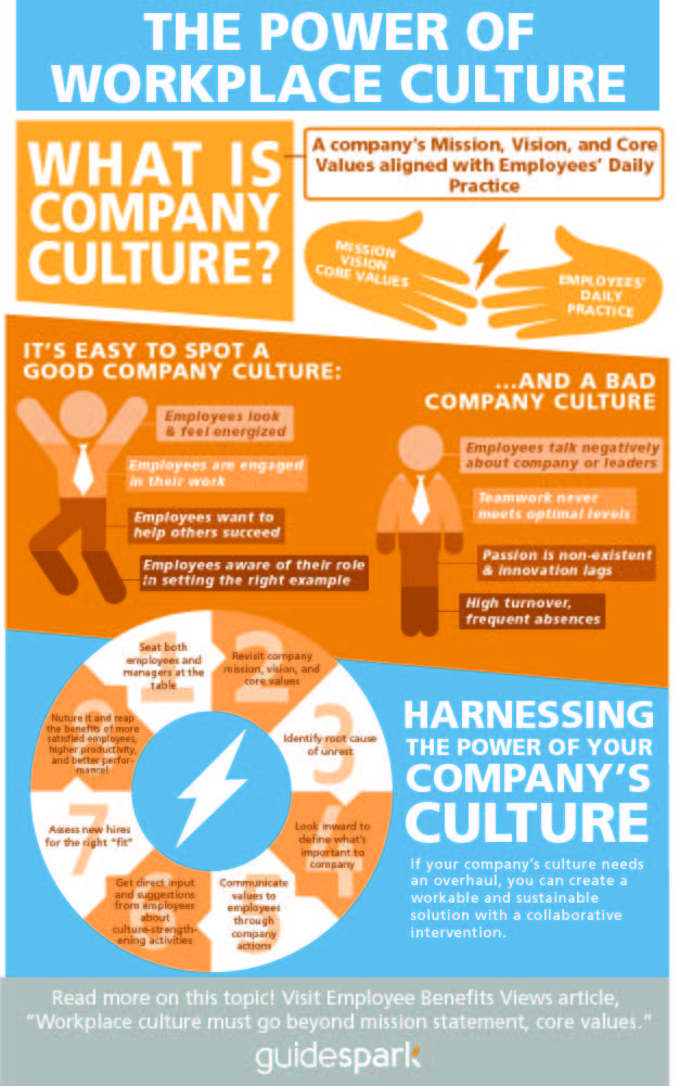 how to kill company culture