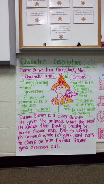 Click Clack Moo  Farmer Brown Character inference.