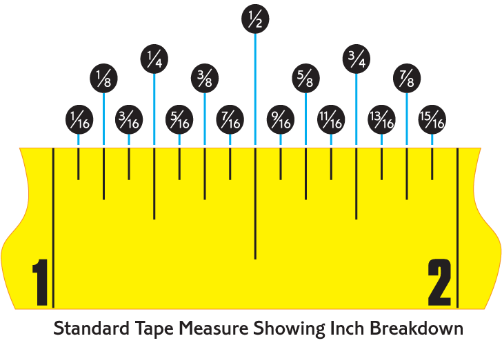 I dont know why these measurements are so hard for me Love the – How to Read a Tape Measure Worksheet