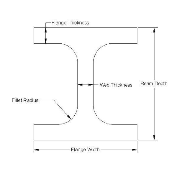 Sheet Metal Design Guide Calculate Bending Allowance Accurately I Beam Machine Design Beams