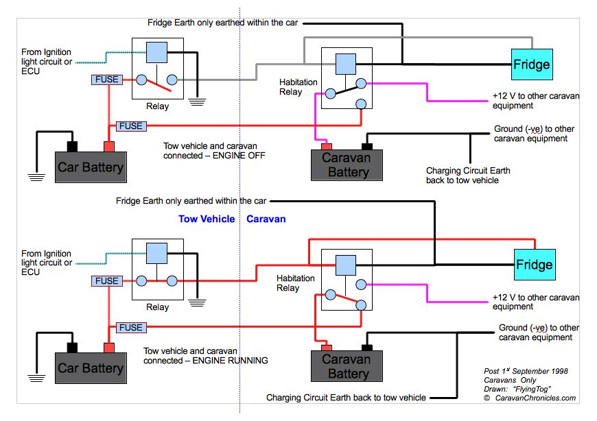 lunar caravan wiring diagram understanding leisure battery charging circuit | trailer ... #5