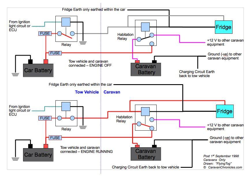Understanding leisure battery charging circuit | TRAILER