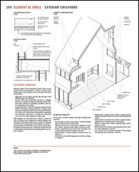 Sample details from Architectural Graphic Standards 11e
