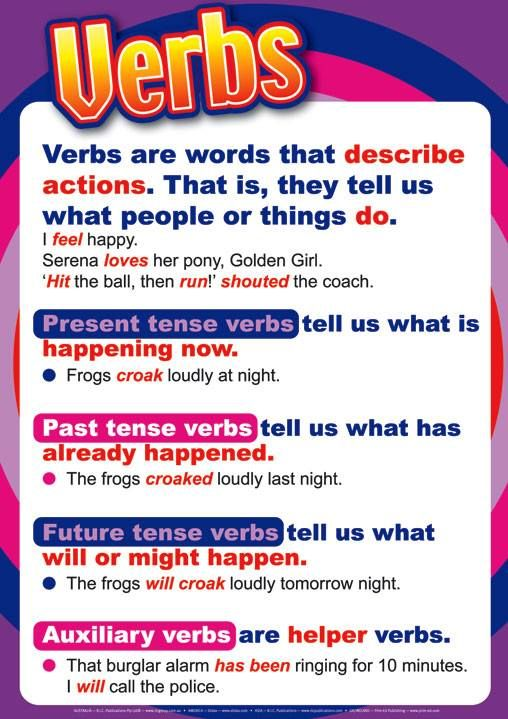what are VERBS? | Reading | Parts of speech, English ...
