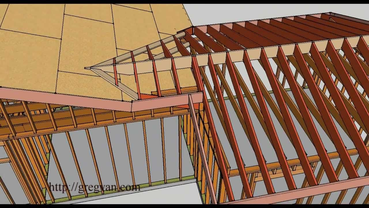 How To Frame A Roof For An Offset Room Addition Building And Remodeling Tips Building A Deck Building A Shed Room Additions