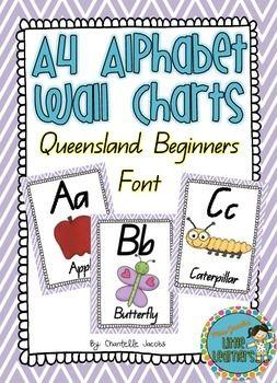 Qld Beginners Font Alphabet Posters Polka Dot Teaching