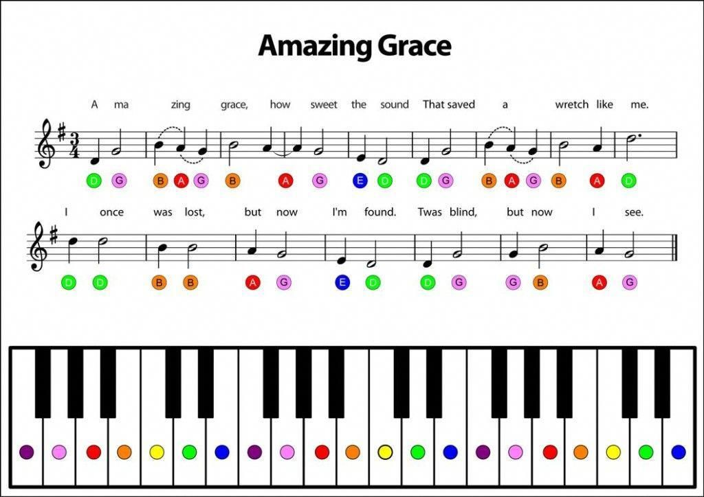 Pin by Piano Notes on Learn Masterful Piano Tips Easy