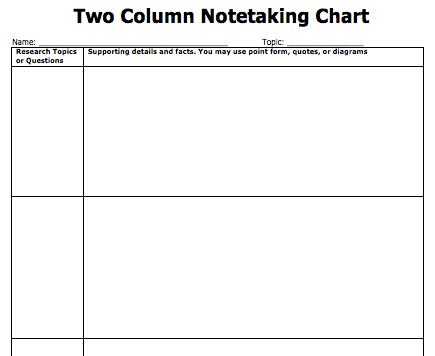 Note Taking Templates Copy Paste And Type Directy Into A Two Column Notetaking Word