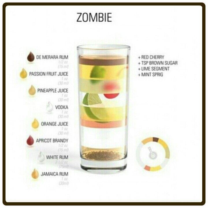 Thirstythursday Alcohol Drink Recipe Manicmom Rum Vodka